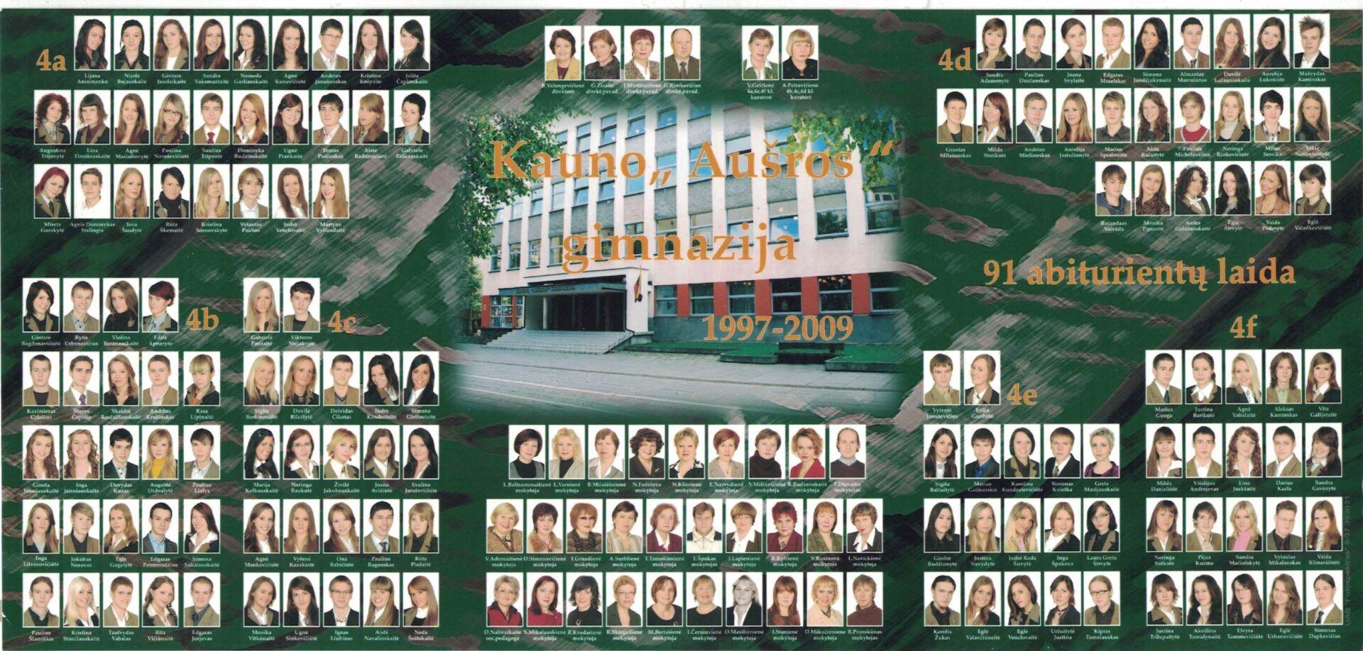 91-laida, 2009 m.